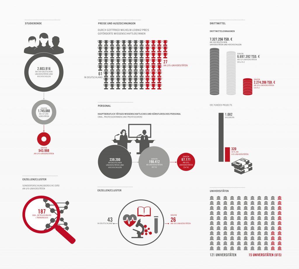 Infografiken_Zeit